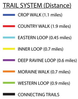 Trail System Key
